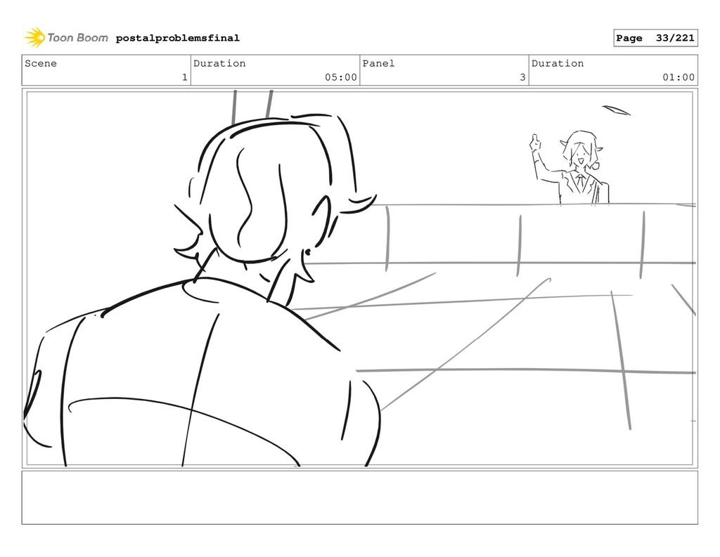 Scene 1 Duration 05:00 Panel 3 Duration 01:00 p...