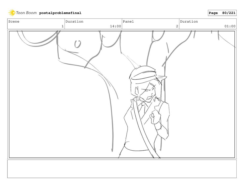 Scene 1 Duration 14:00 Panel 2 Duration 01:00 p...