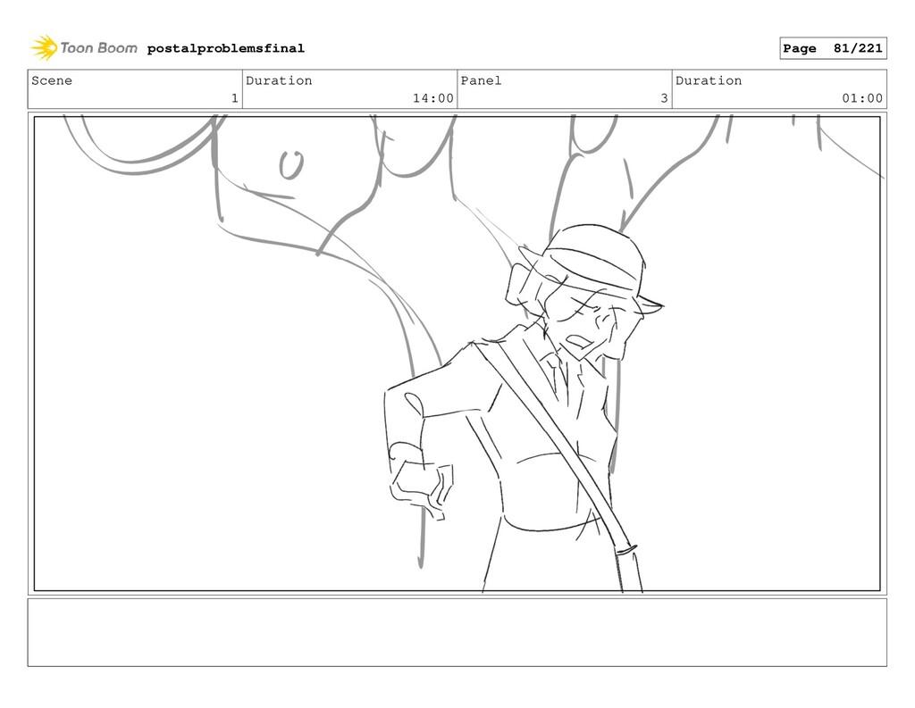Scene 1 Duration 14:00 Panel 3 Duration 01:00 p...