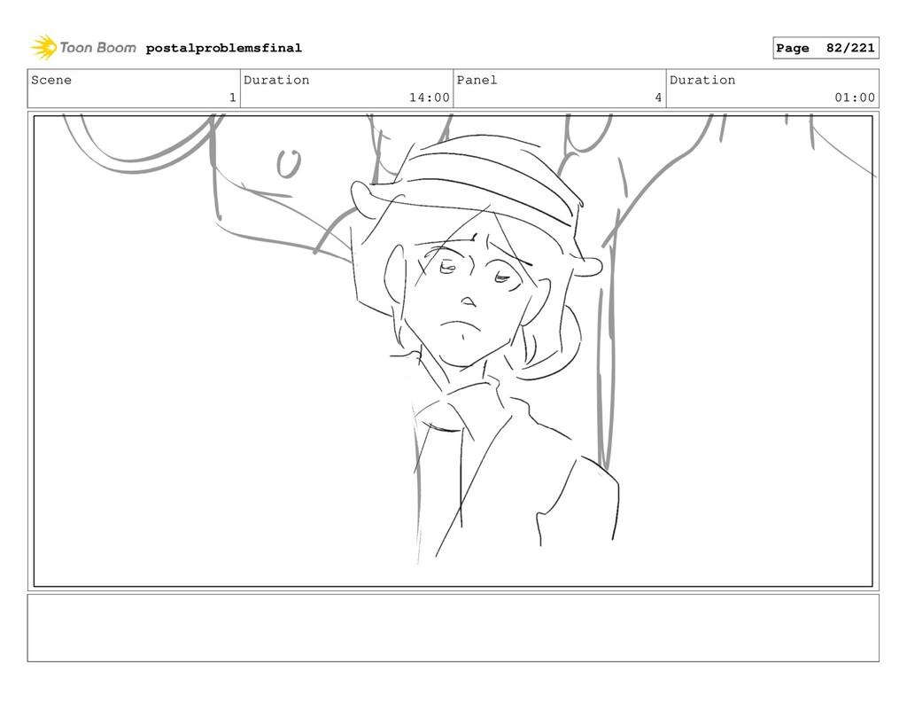 Scene 1 Duration 14:00 Panel 4 Duration 01:00 p...