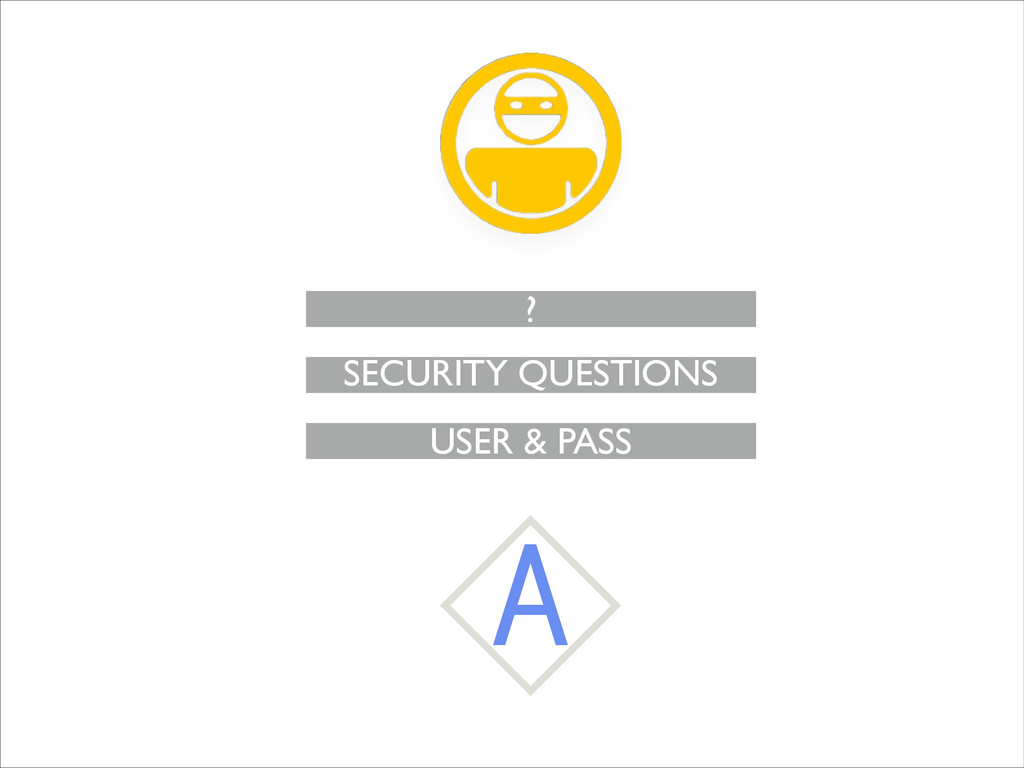 USER & PASS SECURITY QUESTIONS ? A