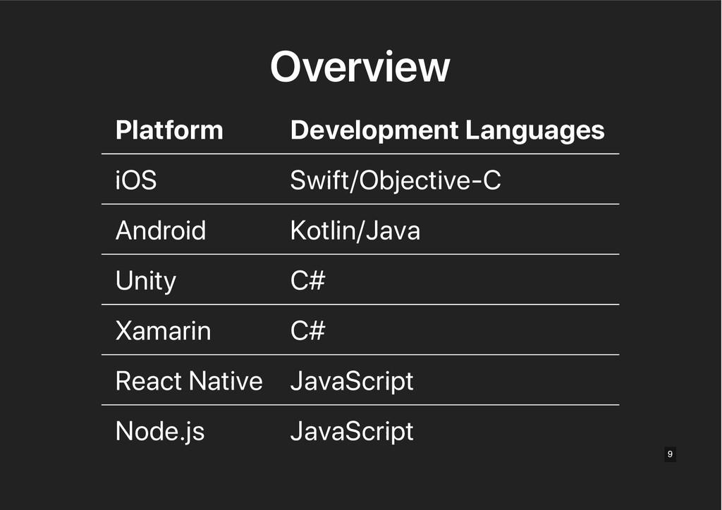 Overview Overview Platform Development Language...