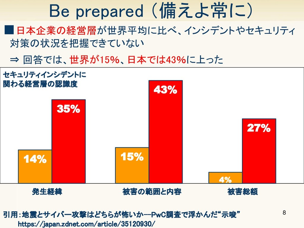 8 Be prepared (備えよ常に) 引用:地震とサイバー攻撃はどちらが怖いか--PwC...