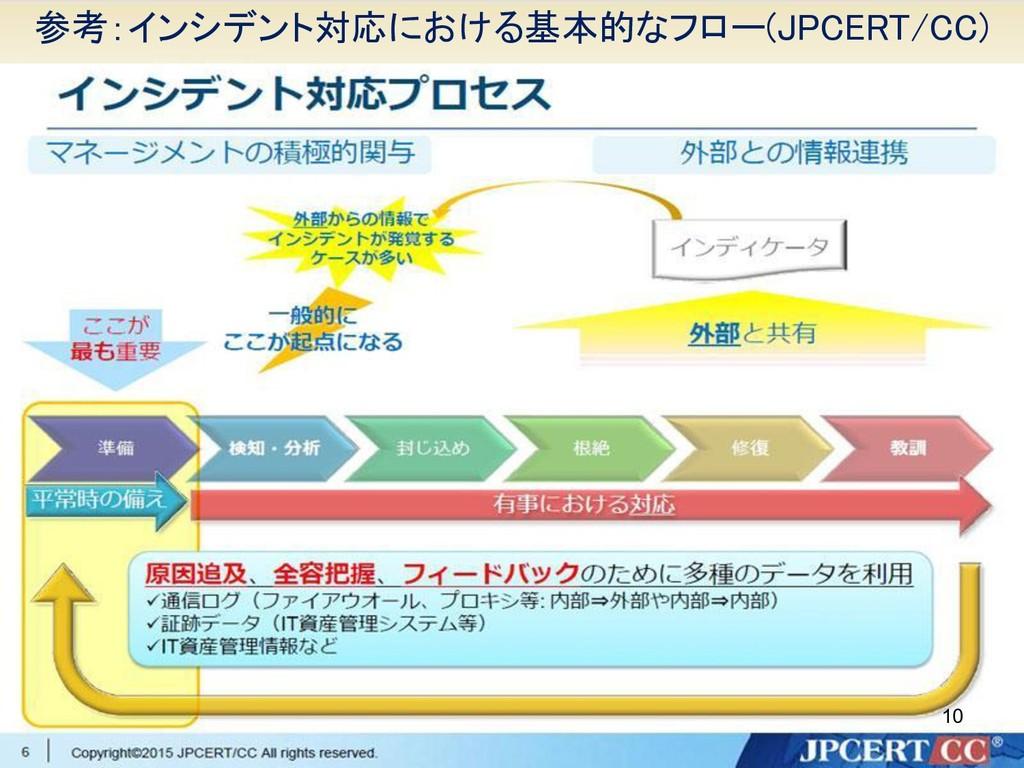 10 参考:インシデント対応における基本的なフロー(JPCERT/CC)