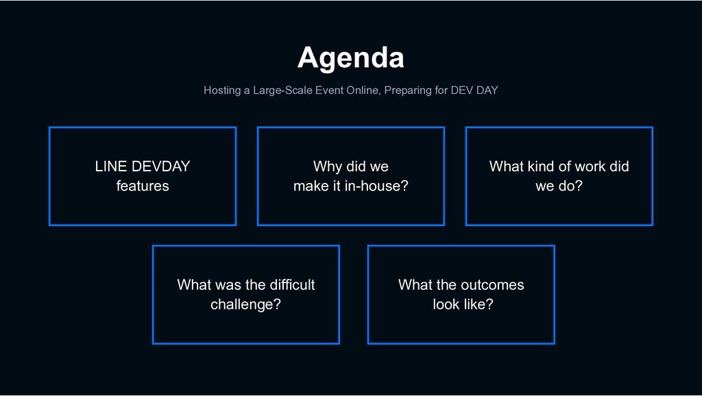 Agenda Hosting a Large-Scale Event Online, Prep...