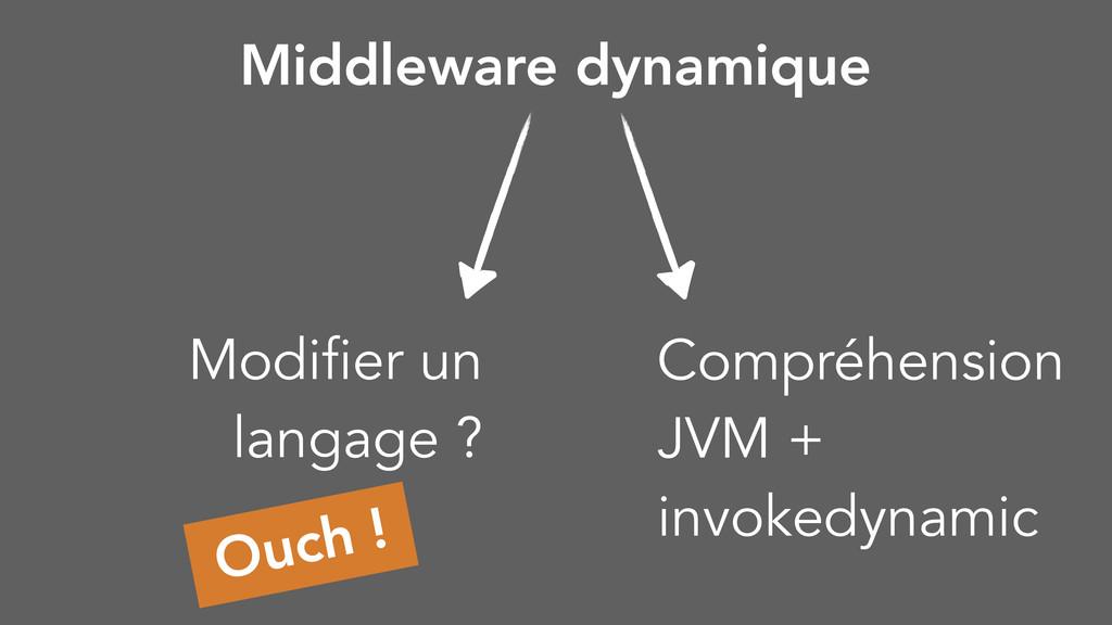 Ouch ! Middleware dynamique Modifier un langage...