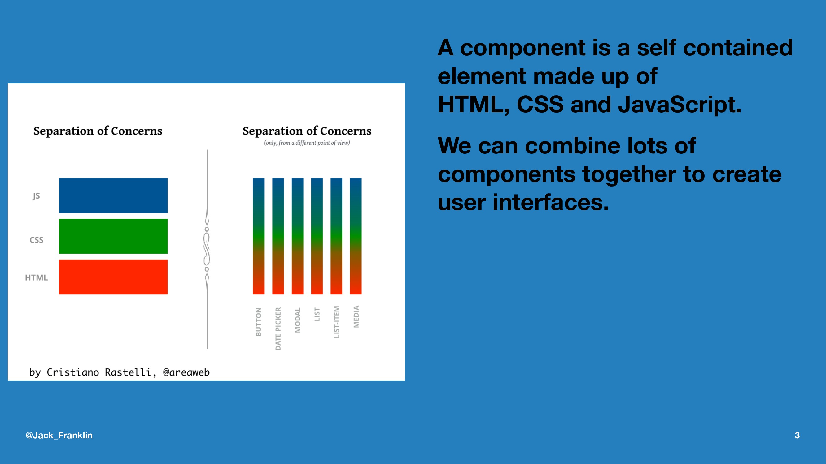 A component is a self contained element made up...