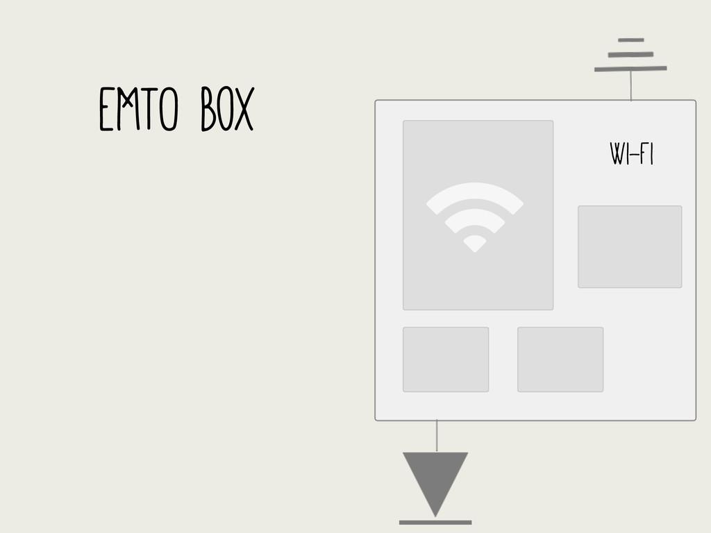 EMTO Box Wi-Fi