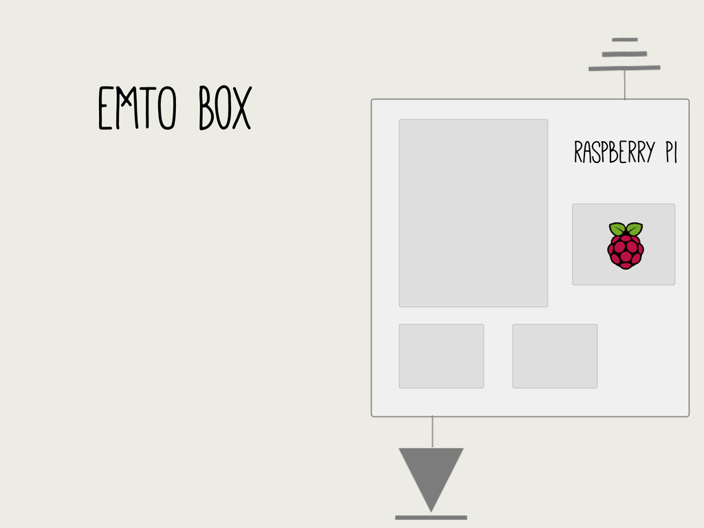 EMTO Box raspberry pi