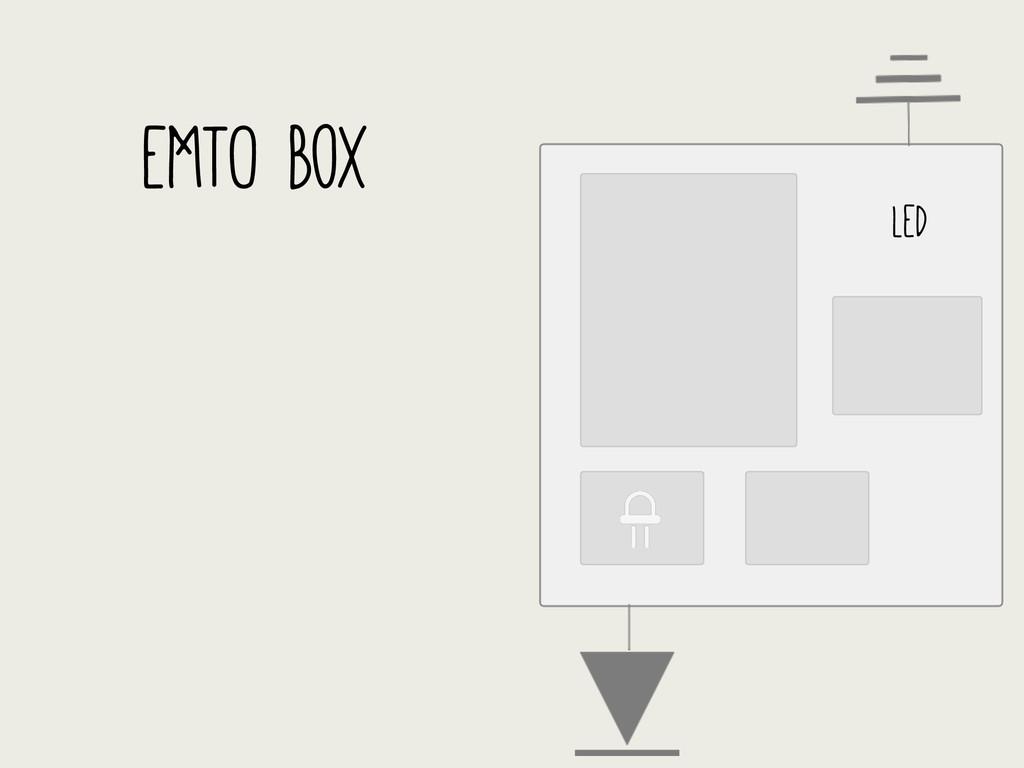 EMTO Box Led