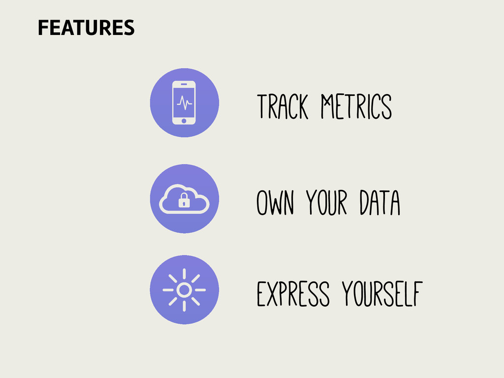 Track Metrics Own Your Data Express Yourself FE...