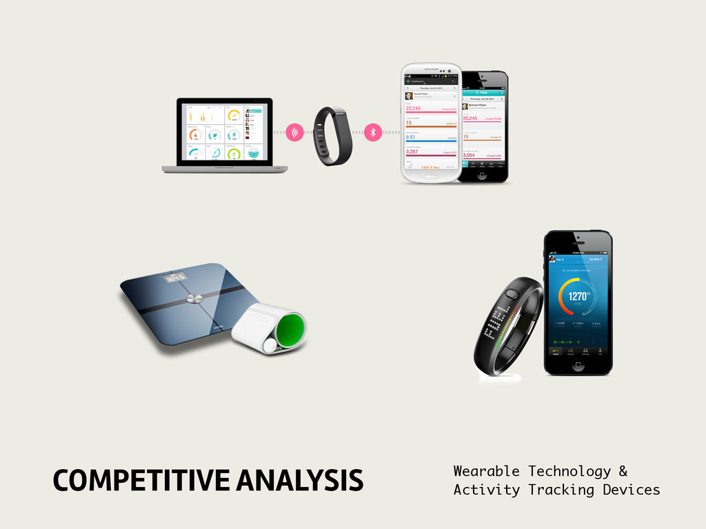 COMPETITIVE ANALYSIS Wearable Technology & Acti...