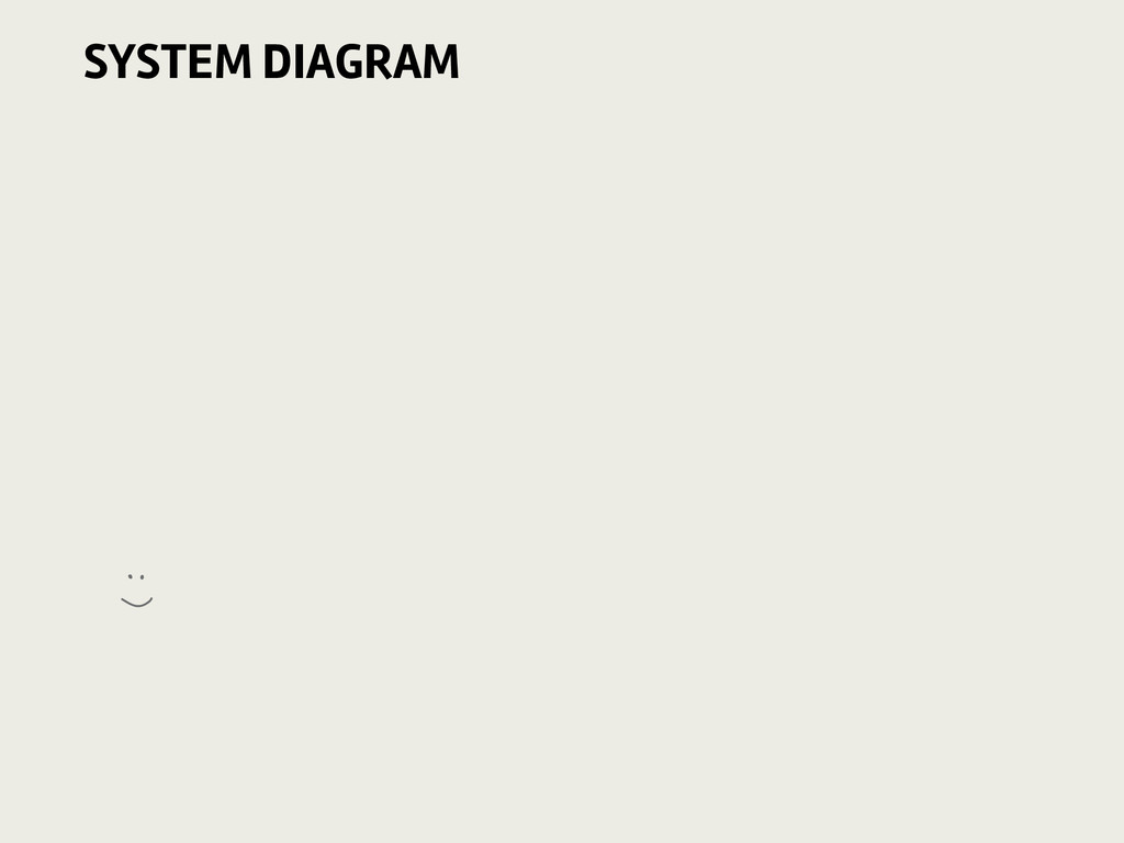 : ) SYSTEM DIAGRAM