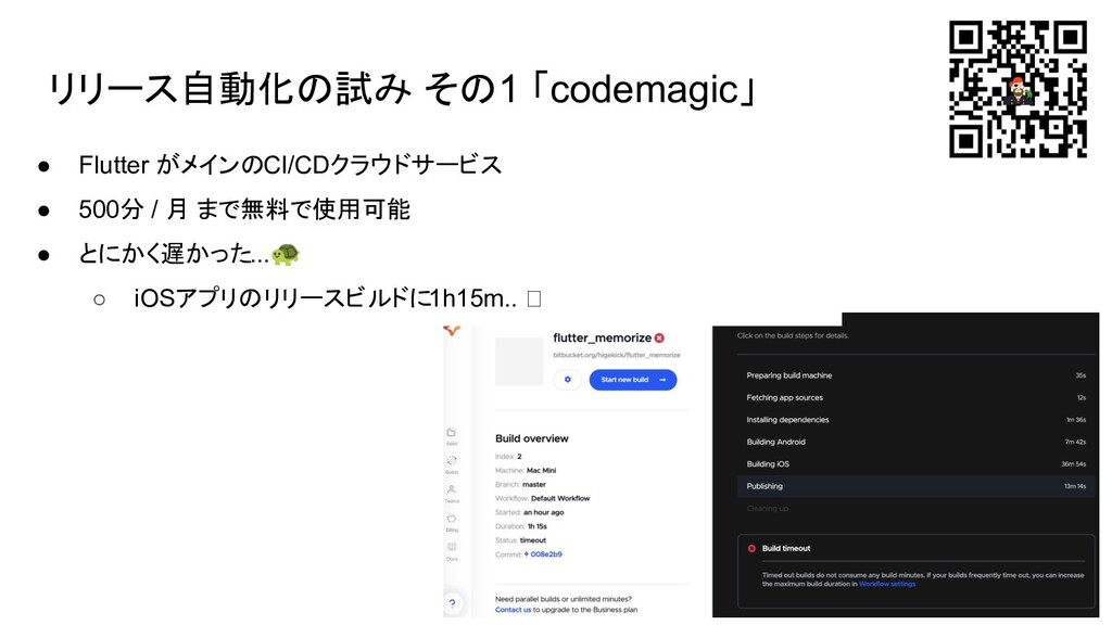 リリース自動化の試み その1 「codemagic」 ● Flutter がメインのCI/CD...