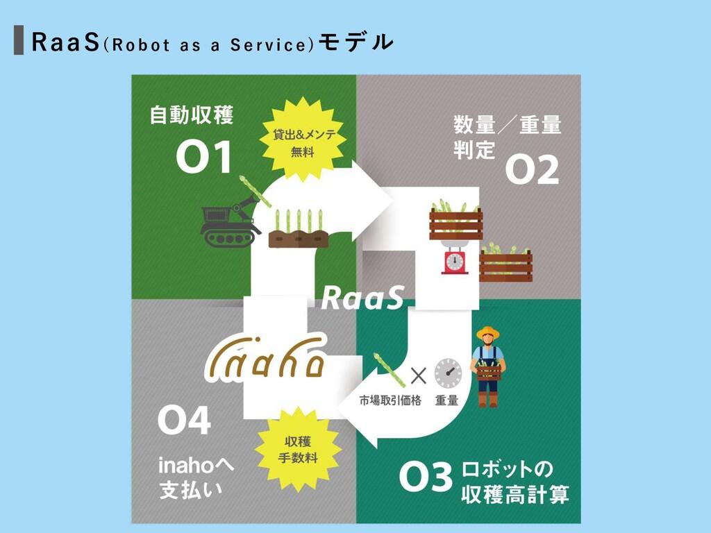 RaaS( R o b o t a s a S e r v i c e ) モデル