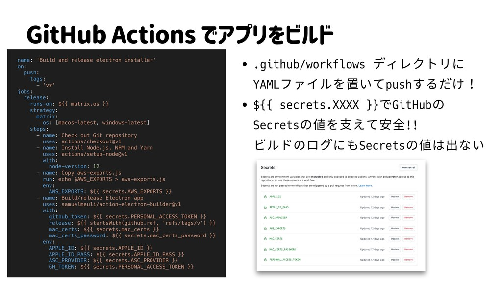 GitHub Actions でアプリをビルド • .github/workflows ディレ...