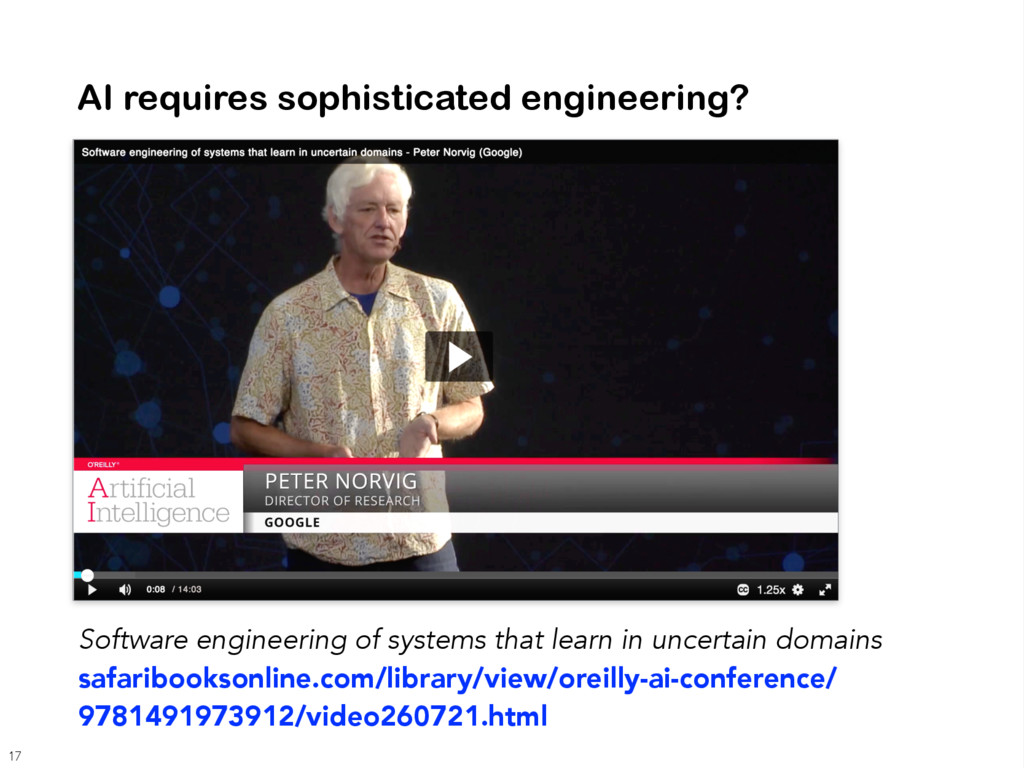 AI requires sophisticated engineering? Software...