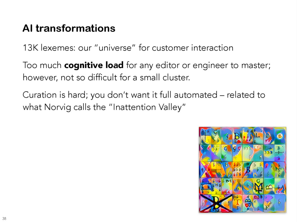 """13K lexemes: our """"universe"""" for customer intera..."""