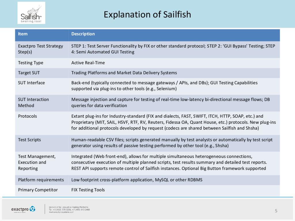 Explanation of Sailfish 5 Item Description Exac...