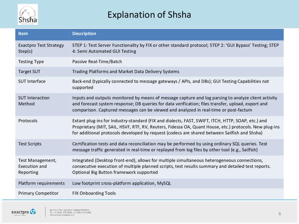 Explanation of Shsha 6 Item Description Exactpr...