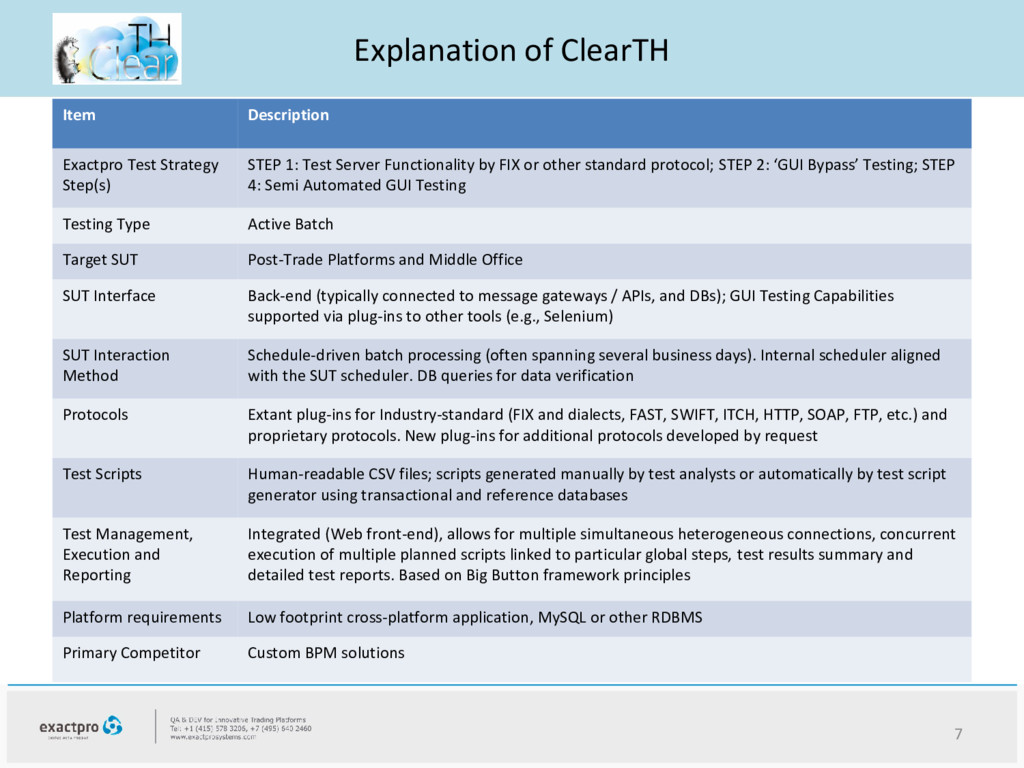 Explanation of ClearTH 7 Item Description Exact...