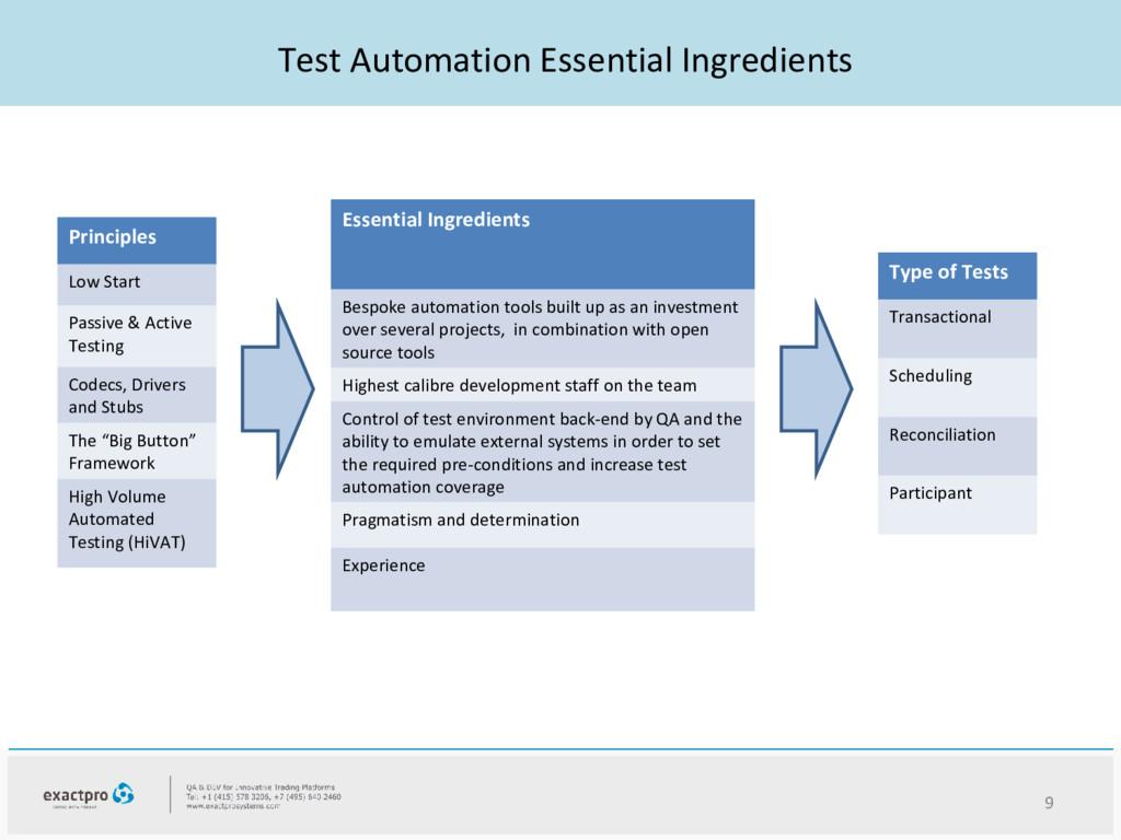 Test Automation Essential Ingredients 9 Essenti...