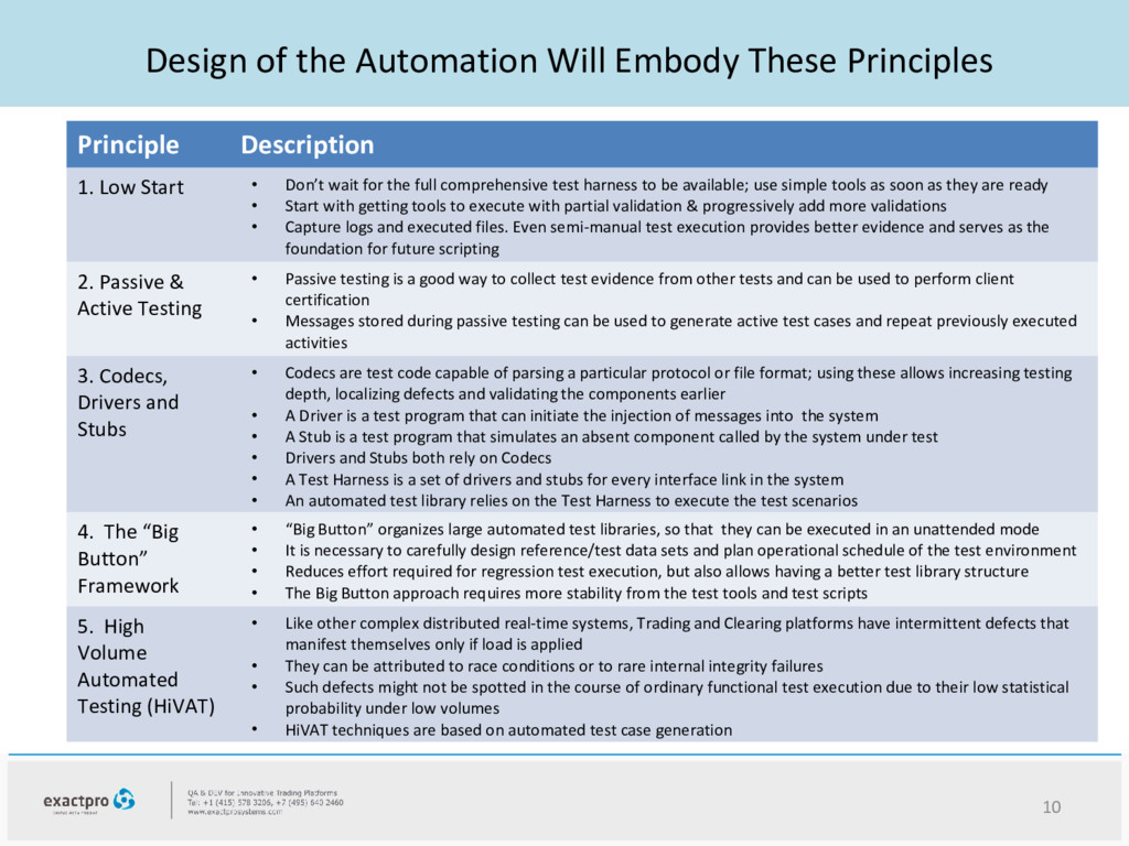 10 Design of the Automation Will Embody These P...