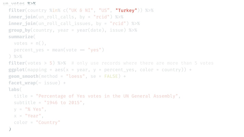 """un_votes %>% filter(country %in% c(""""UK & NI"""", """"..."""