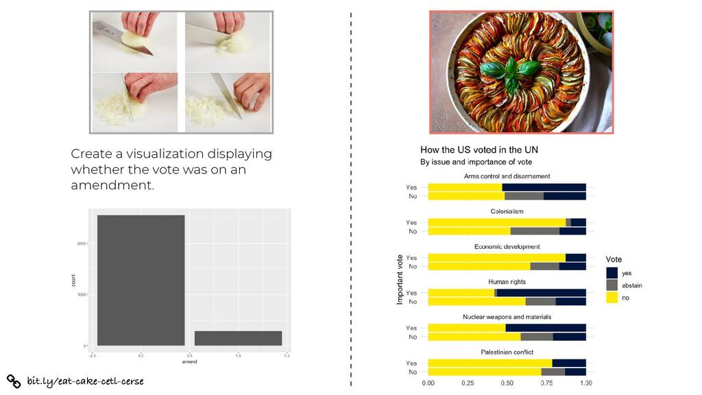 bit.ly/eat-cake-cetl-cerse Create a visualizati...
