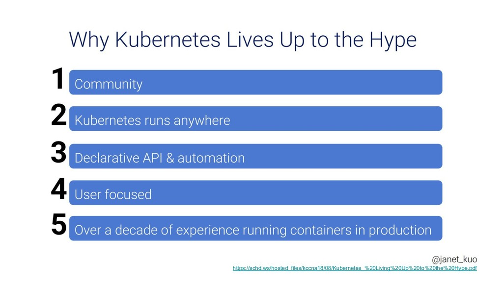 https://schd.ws/hosted_files/kccna18/08/Kuberne...