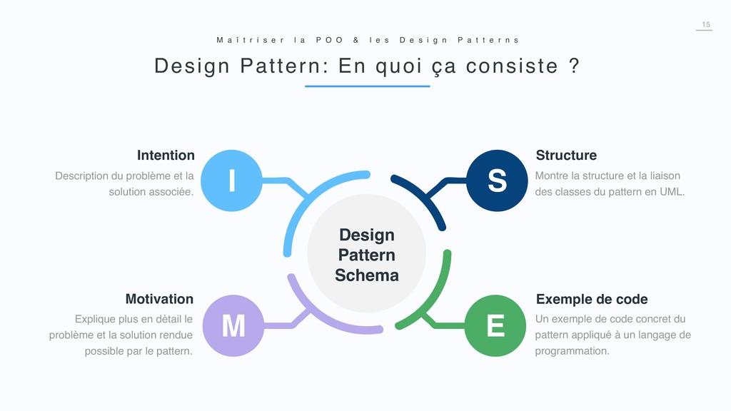15 Design Pattern: En quoi ça consiste ? M a î ...