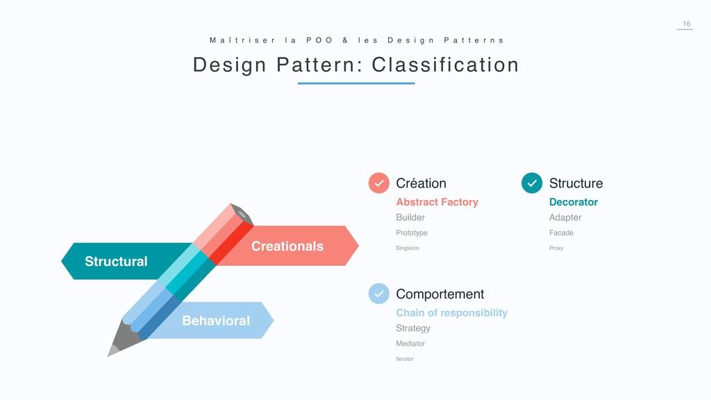 16 Design Pattern: Classification M a î t r i s...
