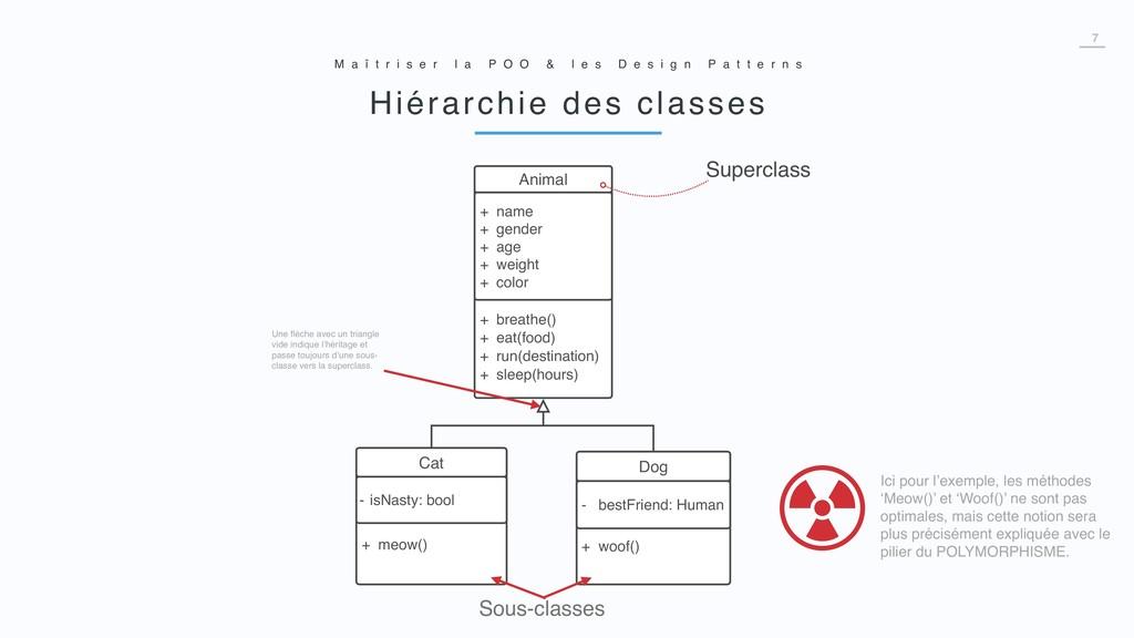 7 Hiérarchie des classes M a î t r i s e r l a ...