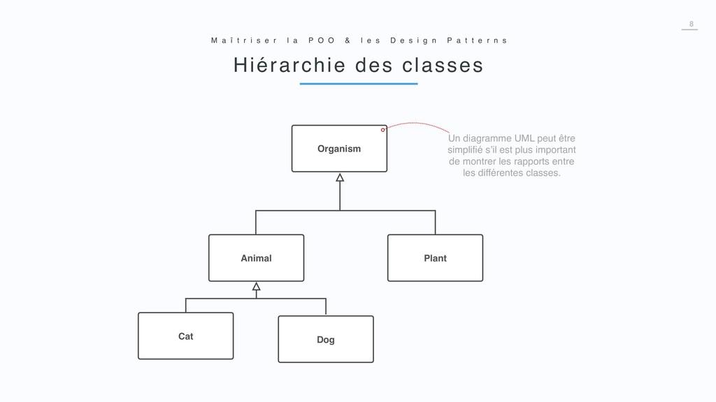 8 Hiérarchie des classes M a î t r i s e r l a ...
