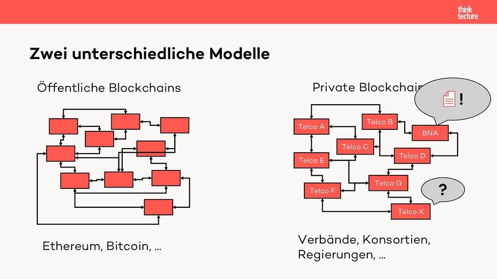 Zwei unterschiedliche Modelle Öffentliche Block...