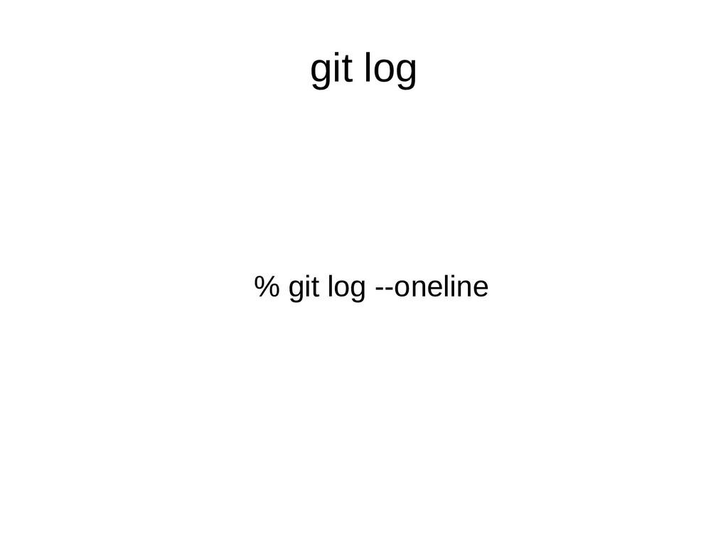 git log % git log --oneline