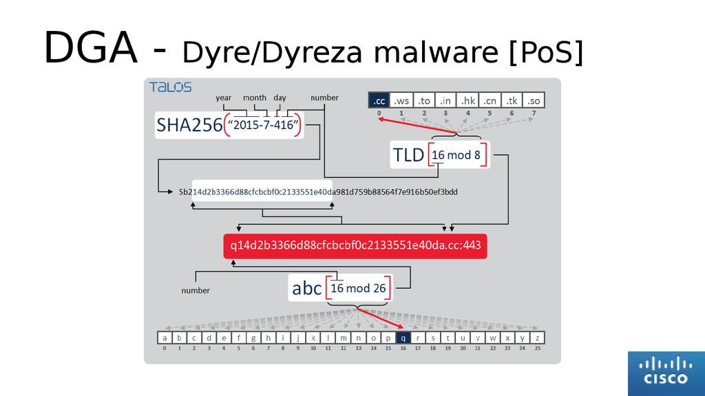 DGA - Dyre/Dyreza malware [PoS]