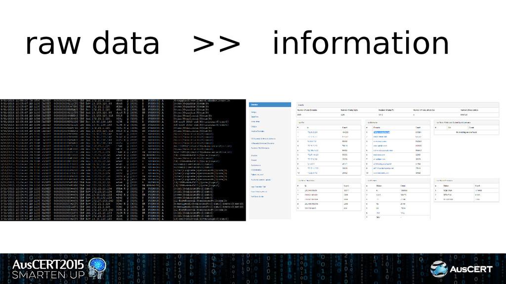 raw data >> information