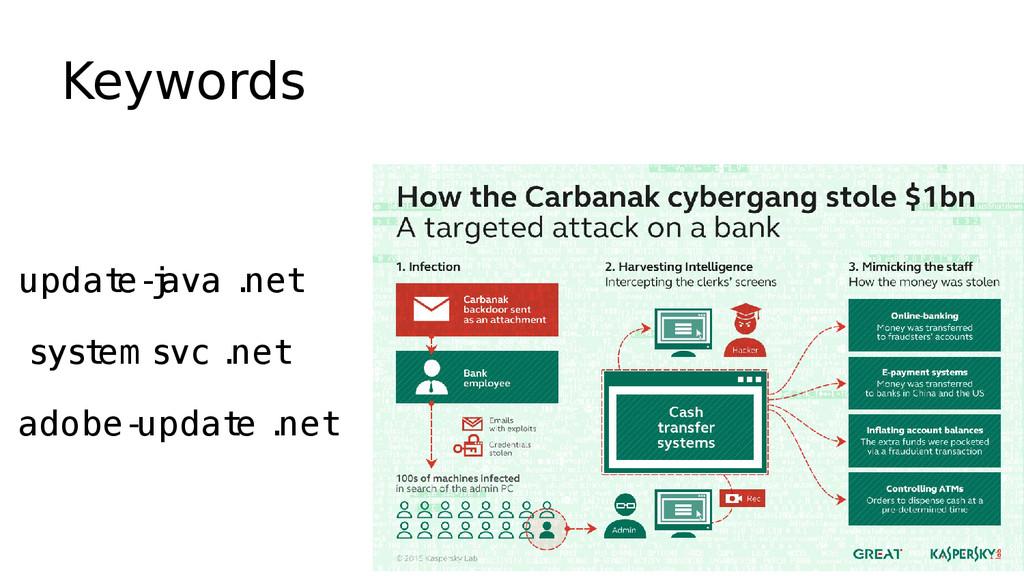 Keywords updat e- j ava . net syst em svc . net...