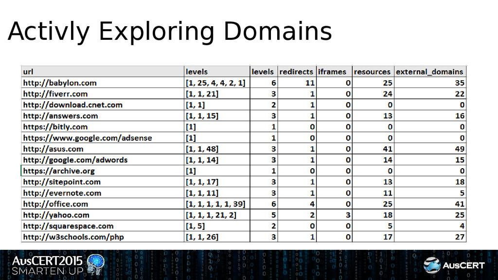 Activly Exploring Domains