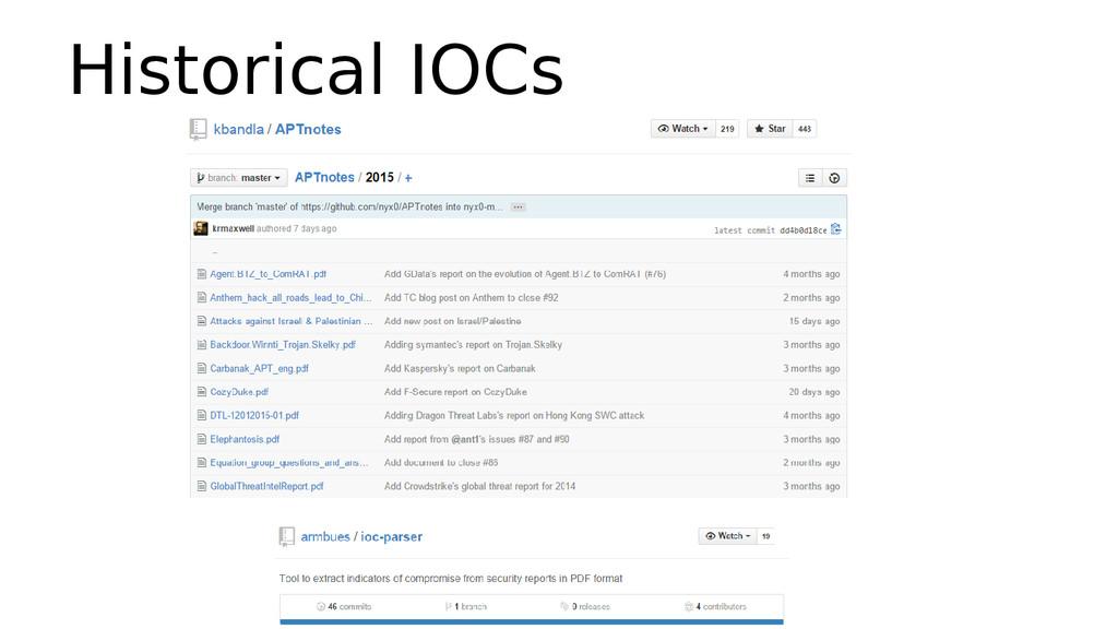 Historical IOCs