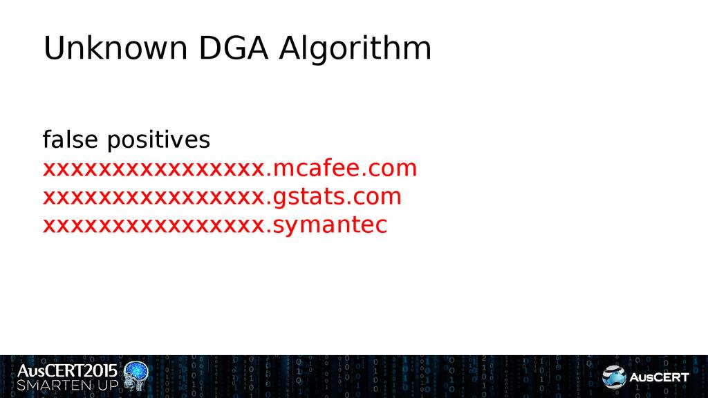 Unknown DGA Algorithm false positives xxxxxxxxx...