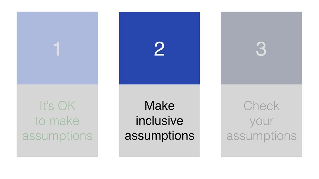 It's OK  to make assumptions Make inclusive as...