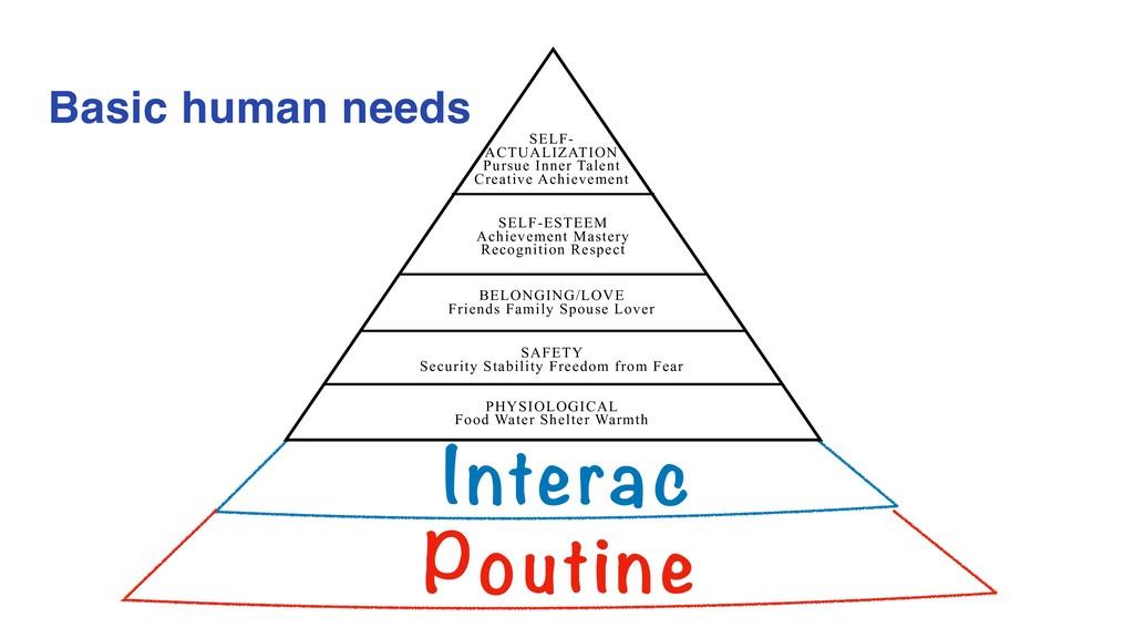 Basic human needs Interac Poutine SELF- ACTUAL...