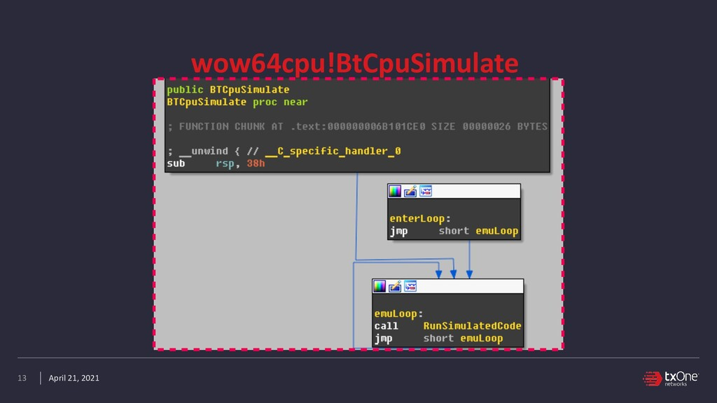 April 21, 2021 wow64cpu!BtCpuSimulate 13