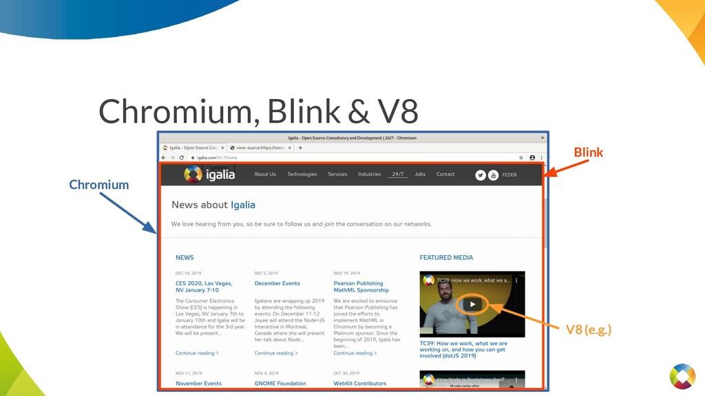 Chromium, Blink & V8 Chromium V8 (e.g.) Blink