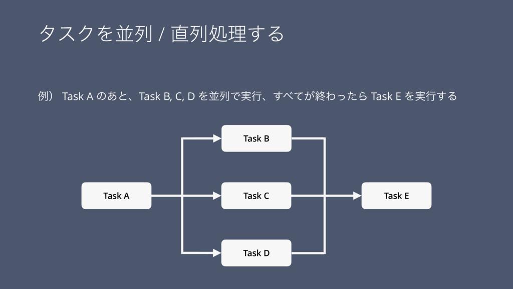λεΫΛฒྻ / ྻॲཧ͢Δ Task A Task B Task C Task D Tas...
