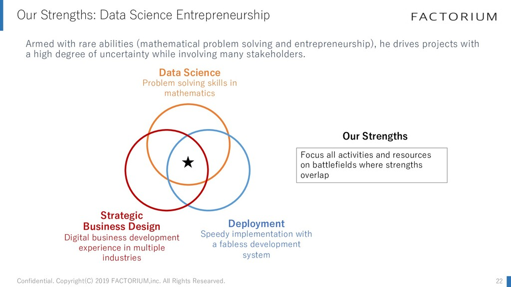 Our Strengths: Data Science Entrepreneurship Ar...