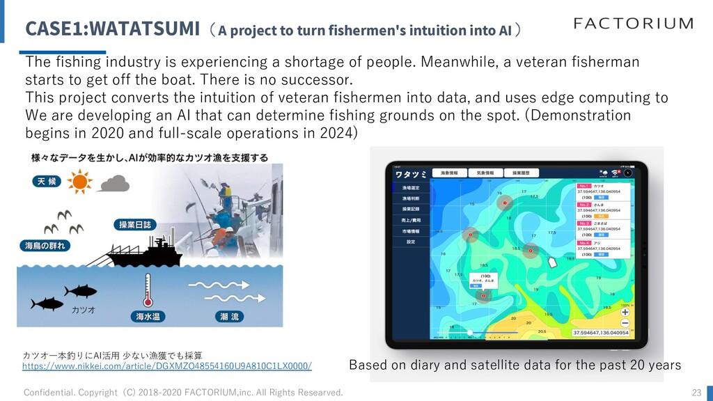 CASE1:WATATSUMI( A project to turn fishermen's ...