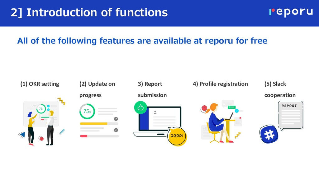2] Introduction of functions All of the followi...